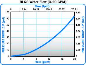 BLQ6 Waterflow2