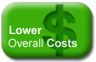 Lower Overall Costs